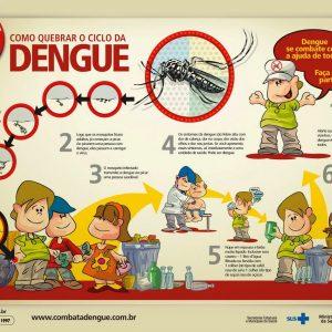 campanha_contra_a_dengue