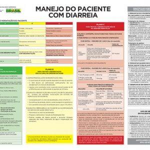 cartaz-manejo-paciente-diarreia-aguda